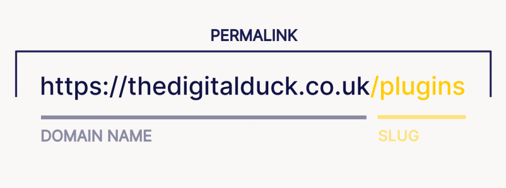 What is a Permalink Example